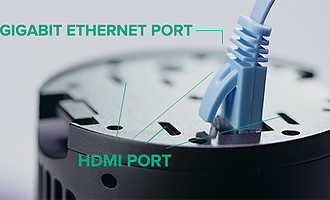 Gigabit Ethernet / HDMI Port