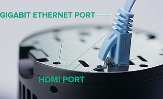 Gigabit Ethernet / HDMI Port